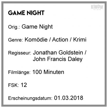 Game Night Kritik