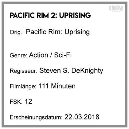 Pacific Rim 2: Uprising Infobox Kritik