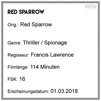 Red Sparrow Kritik