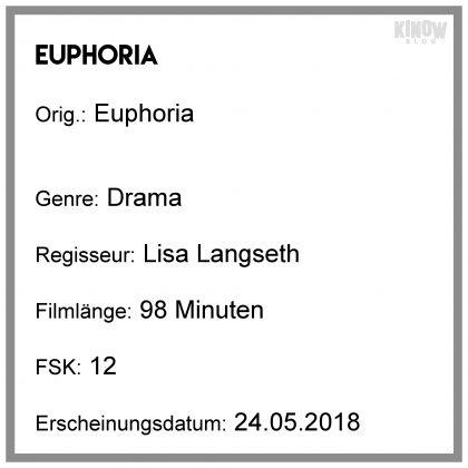 Euphoria Kritik Infobox