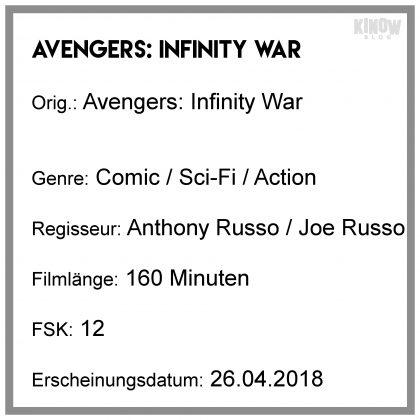 Avengers: Infinity War Kritik Info