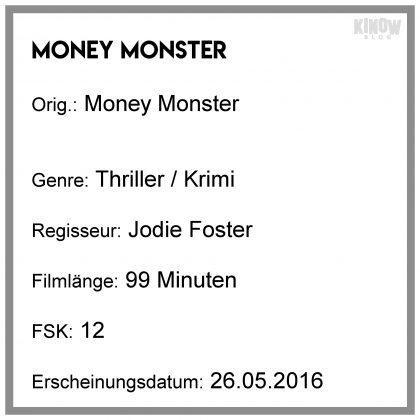 Money Monster Netflix Info