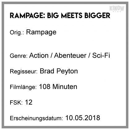 Rampage Kritik Info