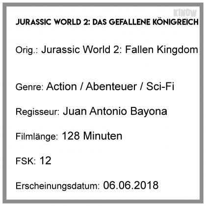 Jurassic World 2: Das gefallene Königreich Kritik