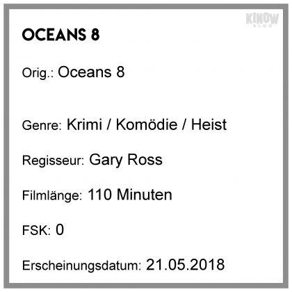Oceans 8 Kritik Info