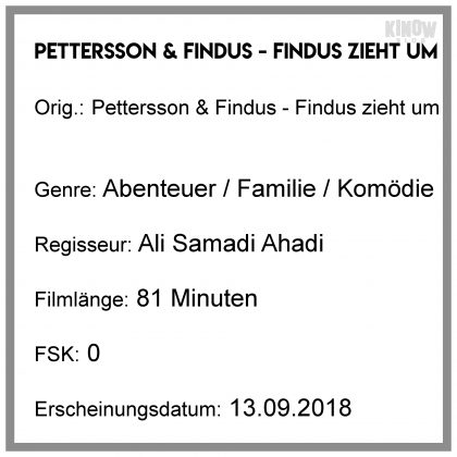 Pettersson & Findus - Findus zieht um Kritik Info