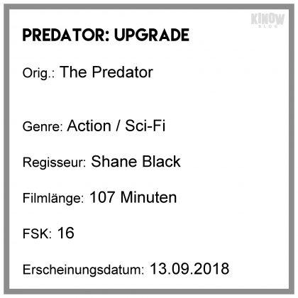 Predator: Upgrade Kritik Info