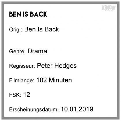 Ben Is Back Kritik Info